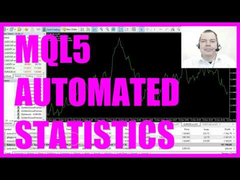 Mql5 Tutorial Automated Statistics With Myfxbook Youtube