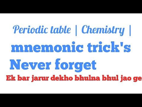 Periodic Table Mnemonic Youtube