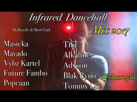 Infrared(Dancehall Mix April 2017) Vybz Kartel, Masicka, Alkaline ( Dj Rizzzle)