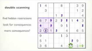 The Double Scanning Technique in Sudoku