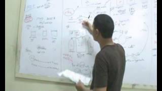 Answers of Biophysics MCQ