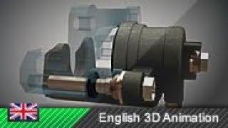 Disk brake / Floating caliper brake - How it works! (Animation)
