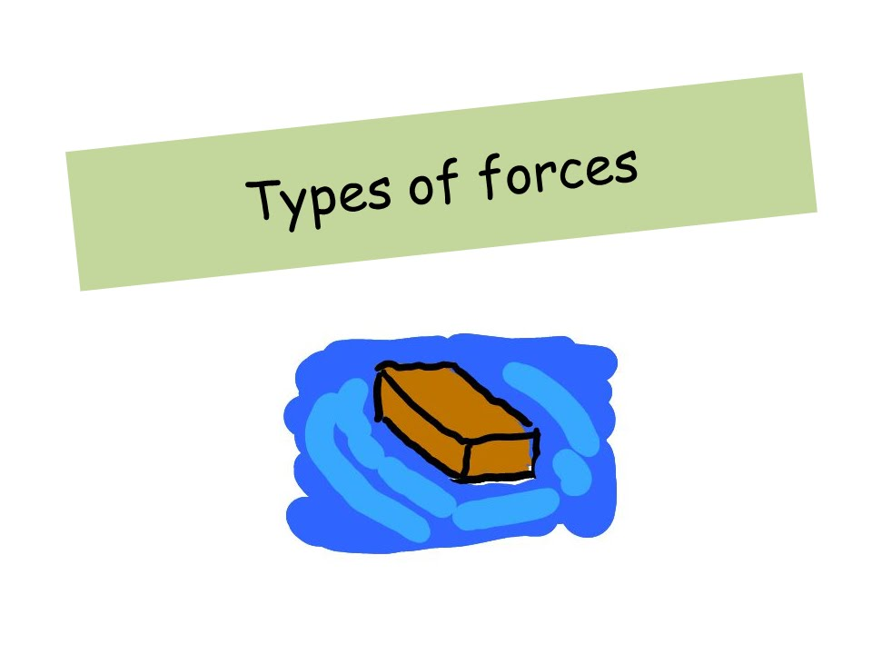 Types of Forces - A level Physics - YouTube