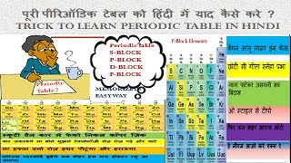 Hindi trick to learn periodic table videos hindi trick to learn trick to learn periodic table in hindi urtaz Image collections