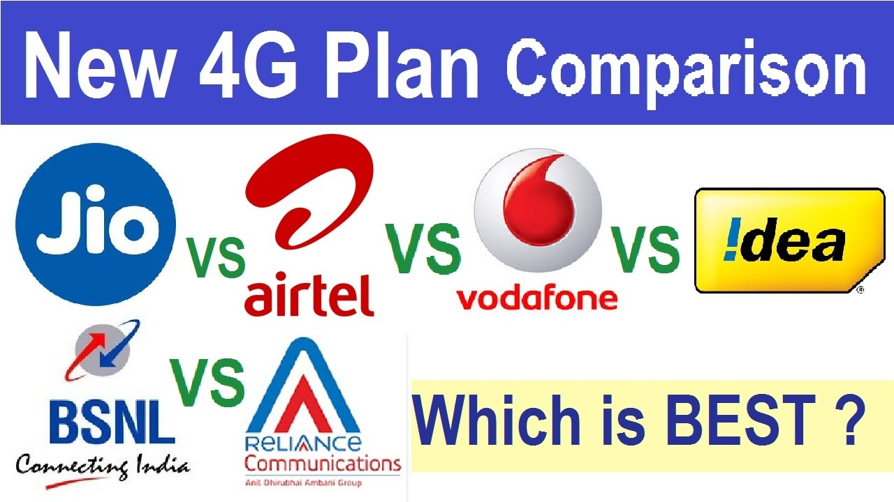 comparative study of bsnl and airtel [pic] term paper of marketing management topic: comparative study of marketing mix elements of vodafone and airtel submitted by.