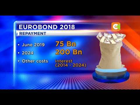 DP Ruto defends gov't debt appetite