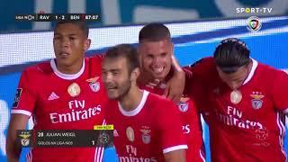 Goal | Golo J. Weigl: Rio Ave 1 (2) Benfica (liga 19/20 #27)