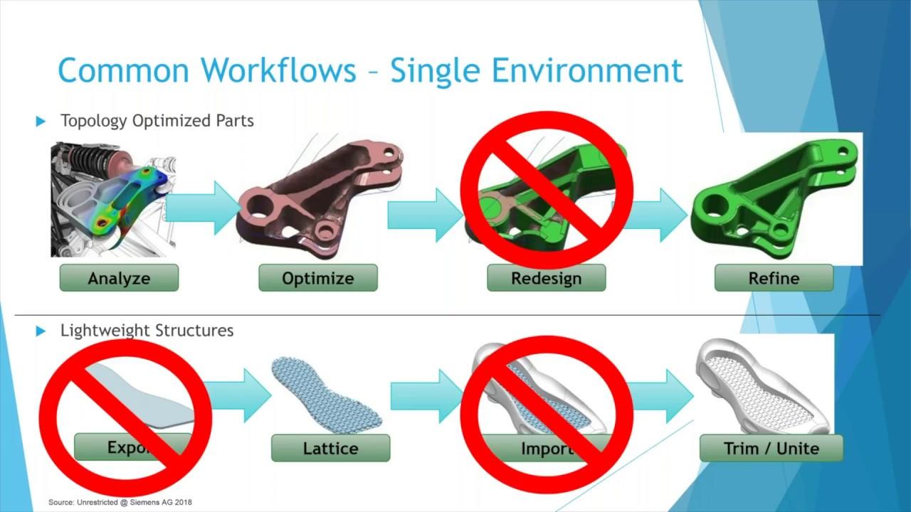 3D Printing using NX Generative Design Tools