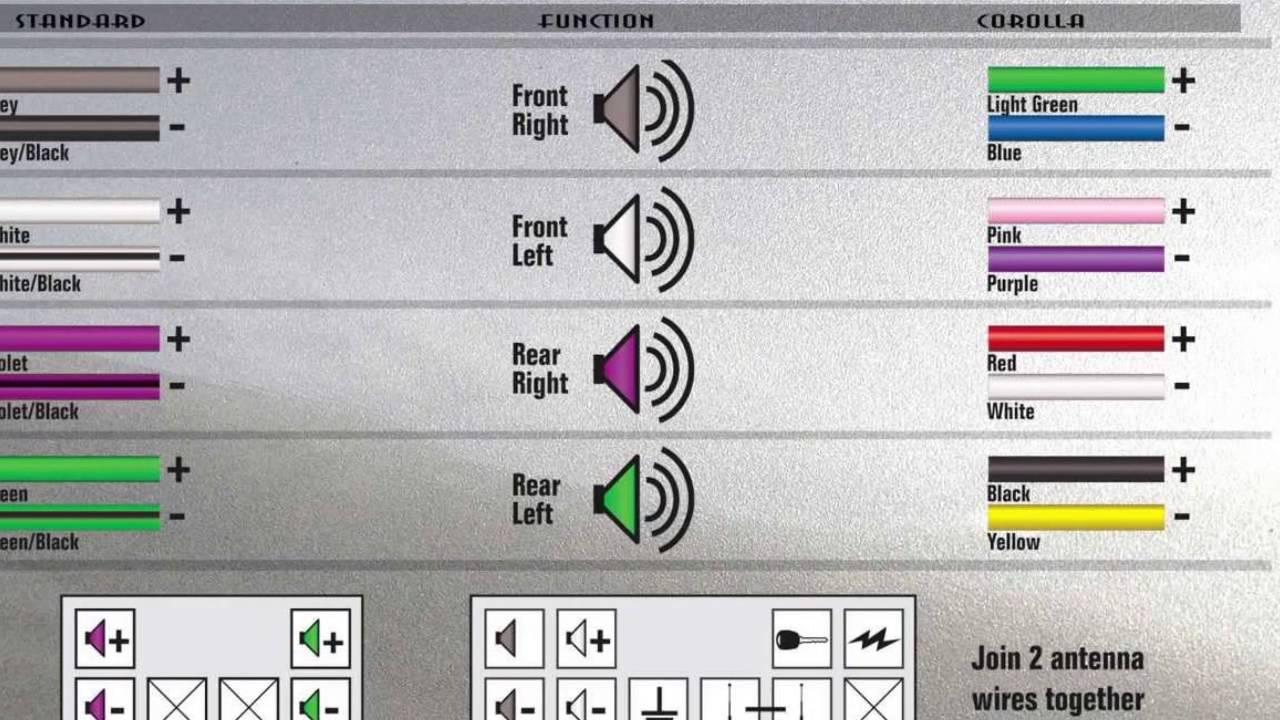 fujitsu ten car stereo isuzu wiring diagram of my house toyota harness color codes : 33 images - diagrams   honlapkeszites.co