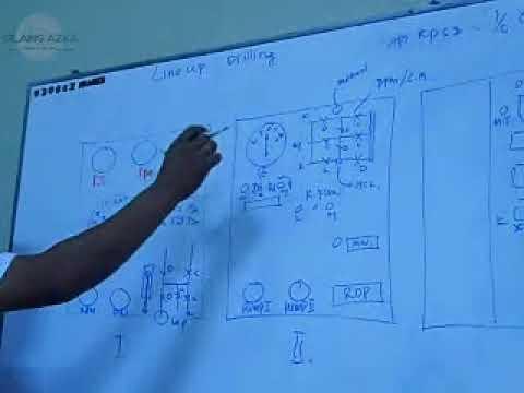 Rahasia Mahir Teori Drilling Pusdiklat Migas Cepu