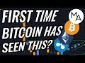 Something Interesting JUST HAPPENED In Bitcoin & Crypto Markets | New Recession Indicator Triggered