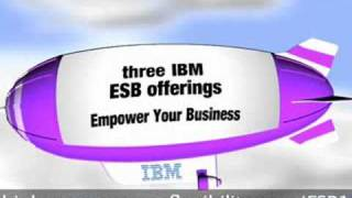 IBM WebSphere Enteprise Service Bus