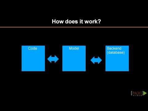 Building a Rich Internet Application with Vaadin Tutorial : The Vaadin Data Model   packtpub.com