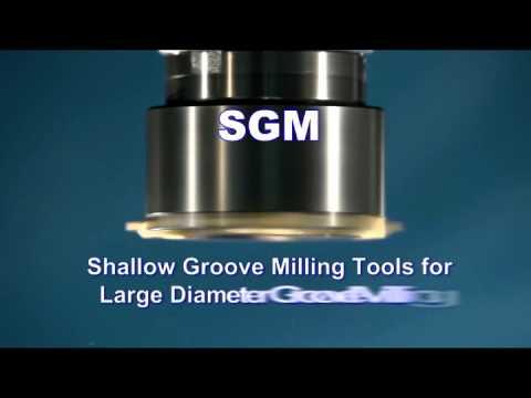 Groovex 1 Groove Milling