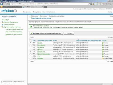 Sharepoint 2010 (часть 4): Управление пользователями