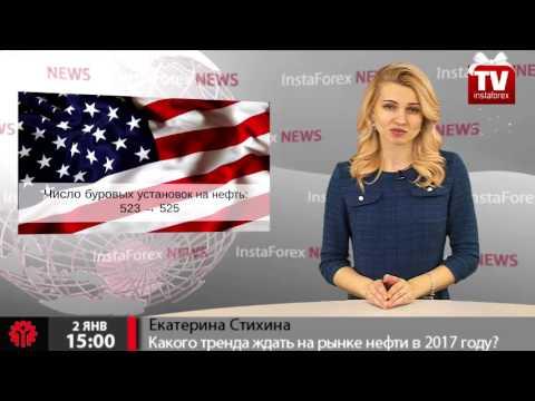 Курс валют на межбанке Украины - Онлайн