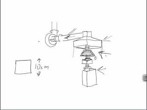 Cone Calorimeter Description