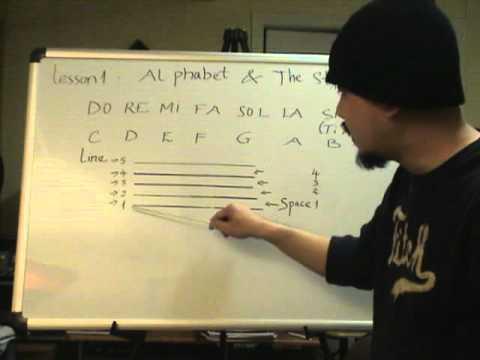 Nhạc lý căn bản bài 1(Khuông nhạc)