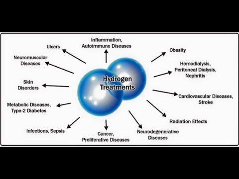 Ongoing Studies on the Effects of Hydrogen on Parkinson's, Rheumatoid Arthritis,  Autism,etc -IZUMIO