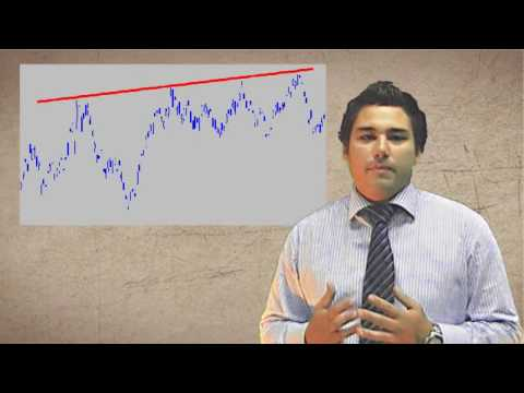 Technical Analysis - Moving Averages - Volume - Support and Resistance - Trend lines