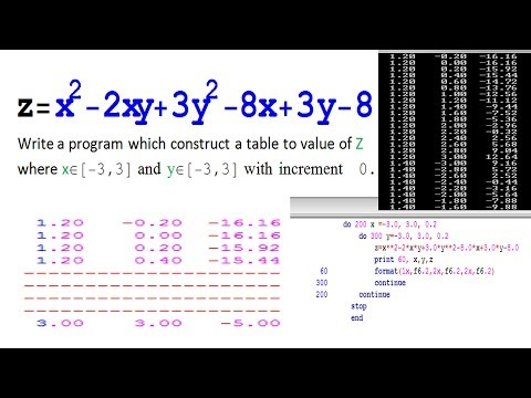 Write a fortran program which construct a table to value of Z