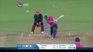 ICC #WT20 Hong Kong v Scotland Highlights Video