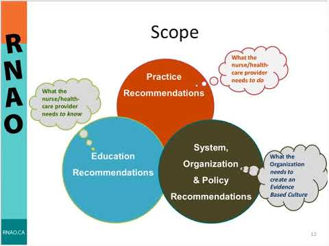 Crisis Intervention using Trauma Informed Approaches: A Best Practice Guideline