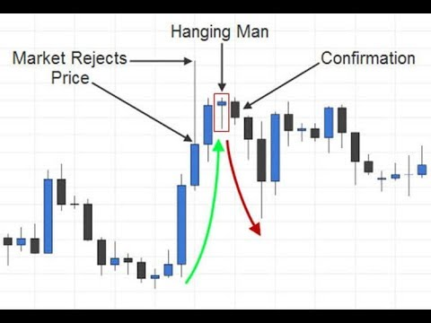 Option trading questions bild 7