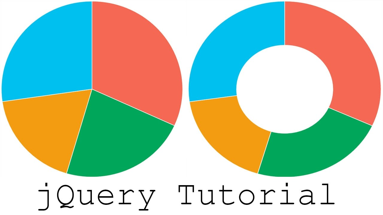 Pie and donut chart in jquery youtube pie and donut chart in jquery nvjuhfo Images