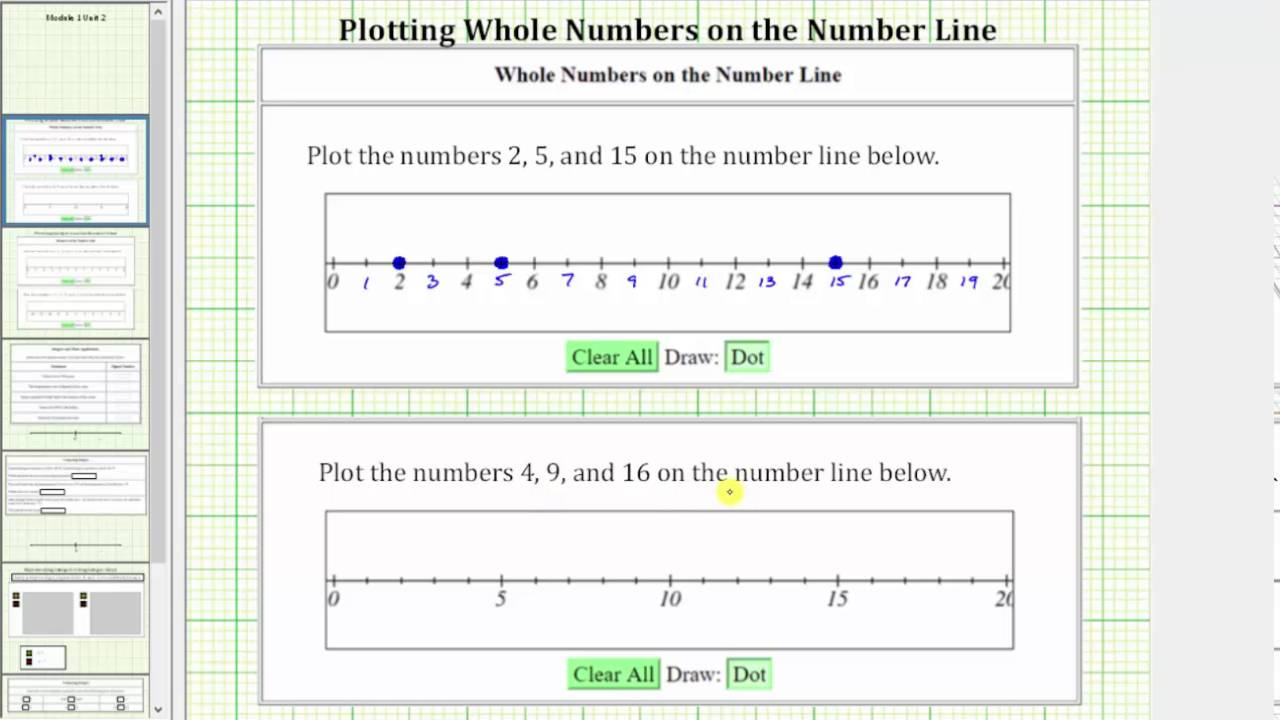 Plot Whole Numbers On The Number Line Youtube