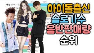 아이돌 그룹 출신 솔로 데뷔 가수 앨범 판매량 순위 | 2011~2021