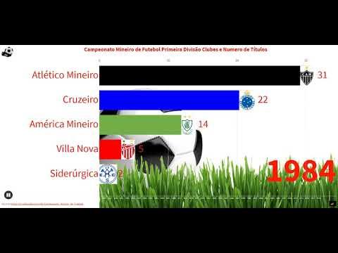 Perguntas x Respostas! Quem leva o prêmio nesse DUELO de Youtubers de Futebol?   Quiz Onefootball from YouTube · Duration:  9 minutes 33 seconds