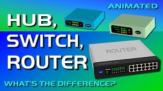 Hub, Switch, \u0026 Router Explained - What's the difference?
