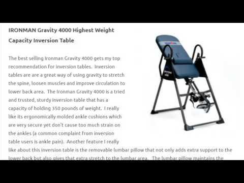 hqdefault - Relieve Back Pain Devices