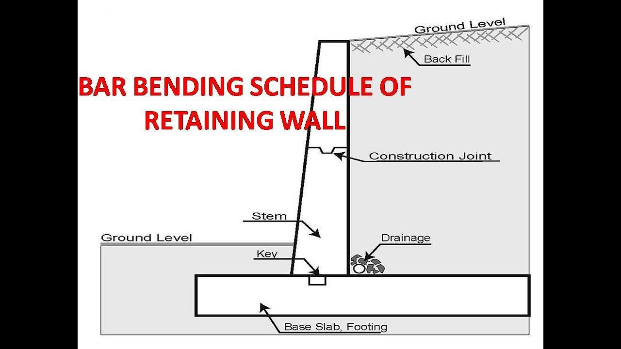 BBS (BAR BENDING SCHEDULE) OF RETAINING WALL HINDI