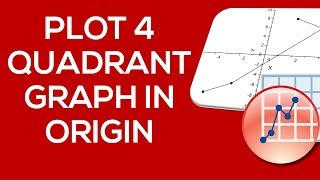 How to plot Four Quadrant Graph in Origin