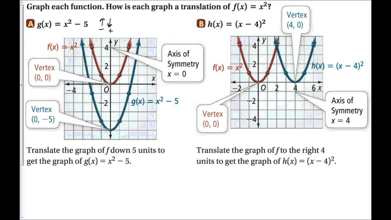 4-1 Quadratic Functions & Transformations - YouTube