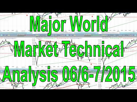 Weekend Major WORLD Market Analysis 06/6-7/2015