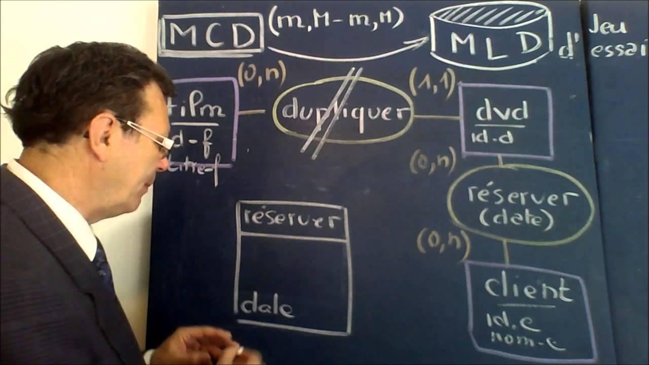 cours vid u00e9o gratuit m u00e9thode merise  44  transformer mcd en base de donn u00e9es