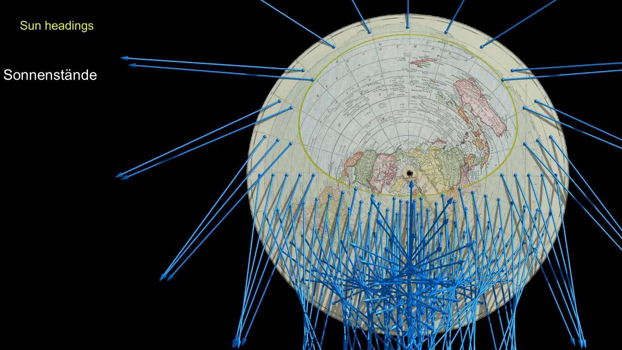 Gleason Flache Erde Karte.Sonne über Der Gleason Karte Und Trauermarsch Für Die Flache Erde Reupload Deutsch Jos Leys