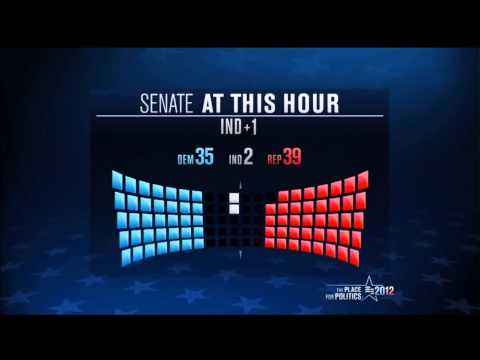 Presidential Election 2012 Coverage 3/19