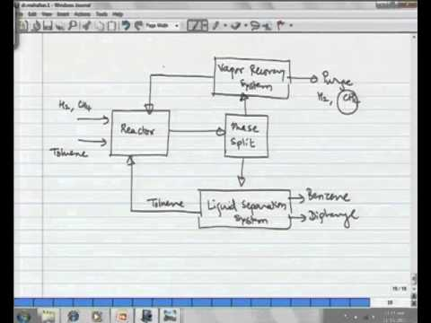 Mod-01 Lec-02 Hierarchical Approach to Process Design - Examples