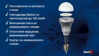 Светодиодные лампы Uniel серии Aluminium Smile(, 2016-07-01T11:25:58.000Z)