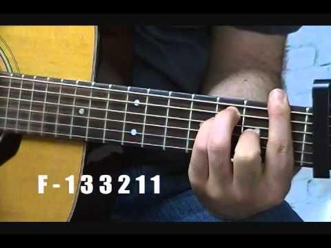 Ed Sheeran The A Team Guitar Lesson  Easy Chords