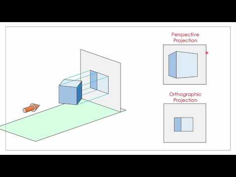Orthographic 1:Projection Systems