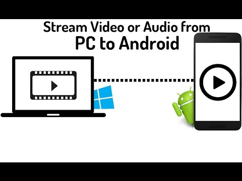 Stream videos from PC to android