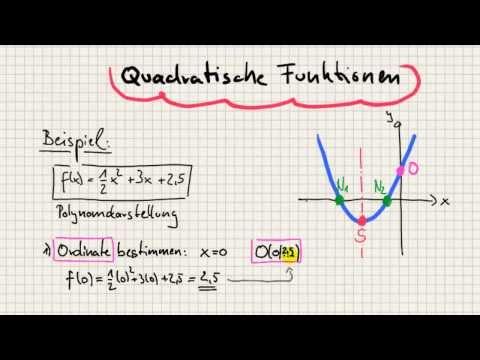 quadratische funktionen parabeln zeichnen ohne wert doovi. Black Bedroom Furniture Sets. Home Design Ideas