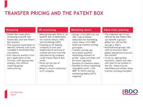 BDO Webinar: New rules on Patent Box – let HM Treasury policy makers clarify for you