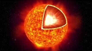 Si u krijuan dielli dhe yjet