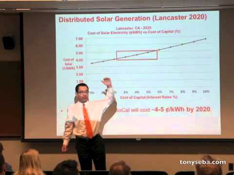 GOD Parity - The End of Utilities using Centralized Generation